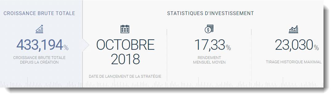 OmegaPro Arnaque ou Super Investissement - Olivier Aveyra (8)